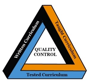 Curriculum Triangle
